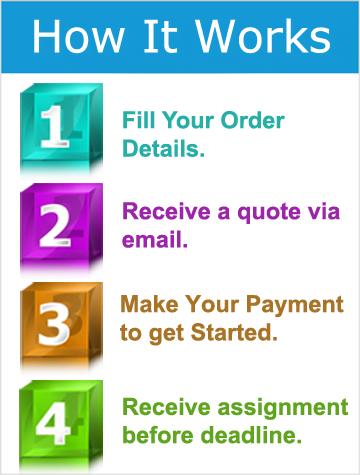 free finance assignment help